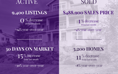 Big Wins for Buyers and Sellers!